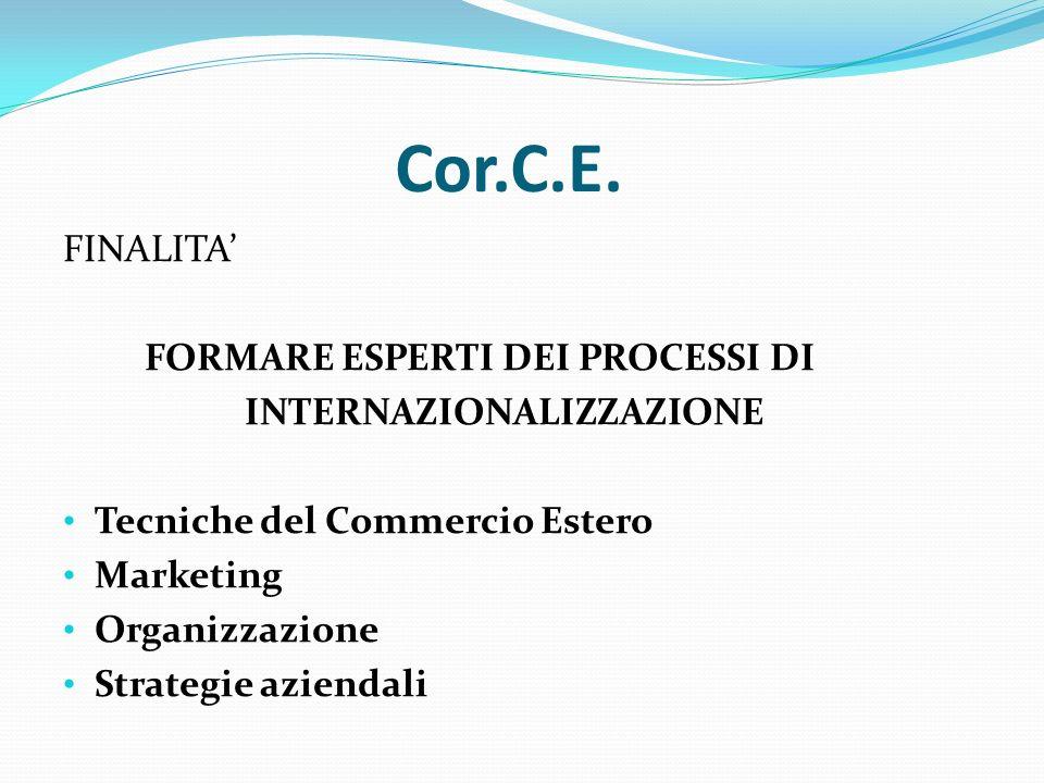 Cor.C.E. FINALITA' FORMARE ESPERTI DEI PROCESSI DI