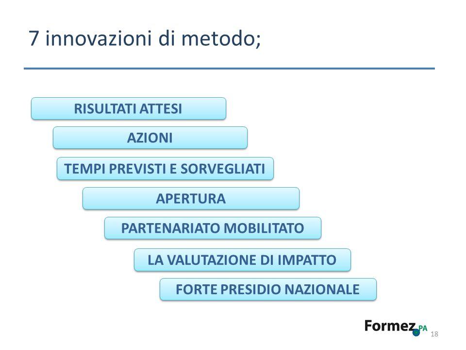 7 innovazioni di metodo;