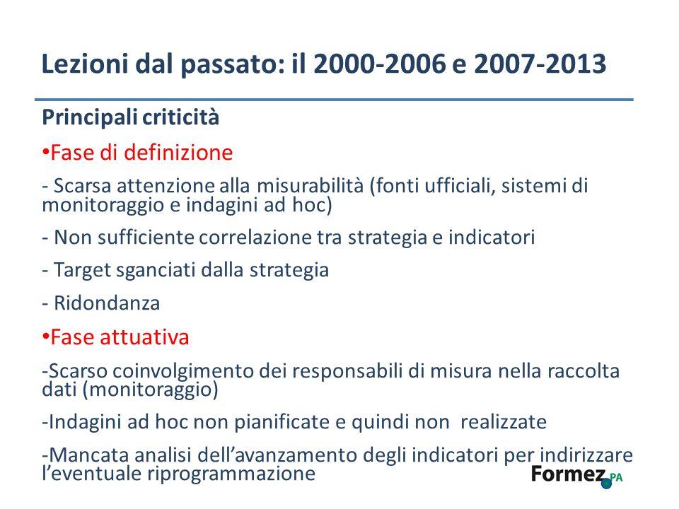 Lezioni dal passato: il 2000-2006 e 2007-2013