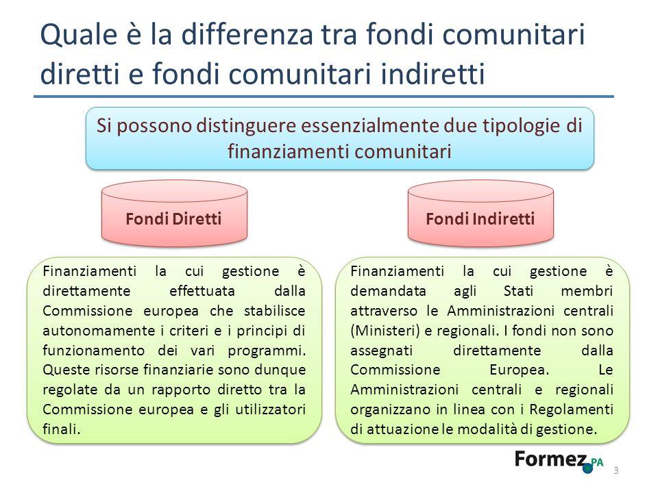 Quale è la differenza tra fondi comunitari diretti e fondi comunitari indiretti