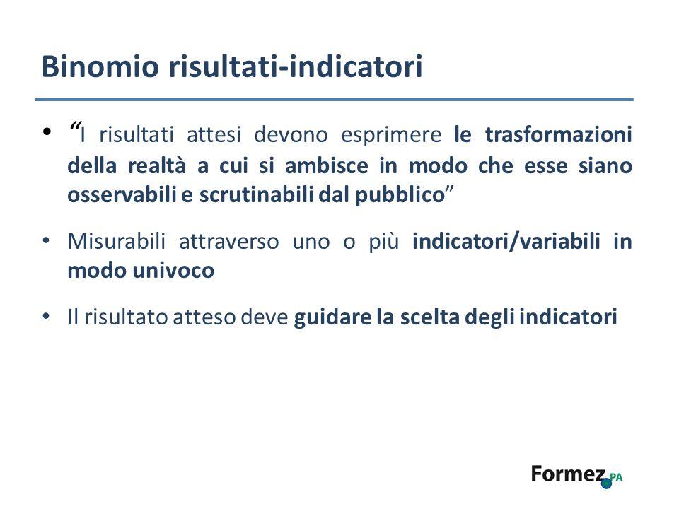 Binomio risultati-indicatori