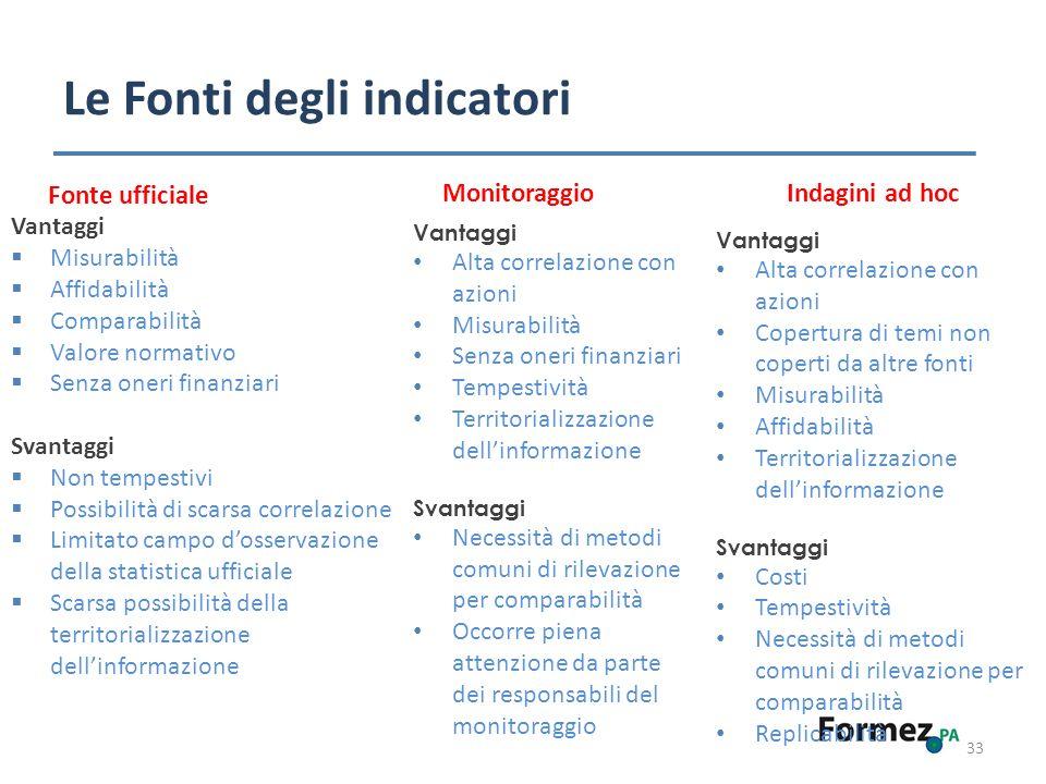 Le Fonti degli indicatori