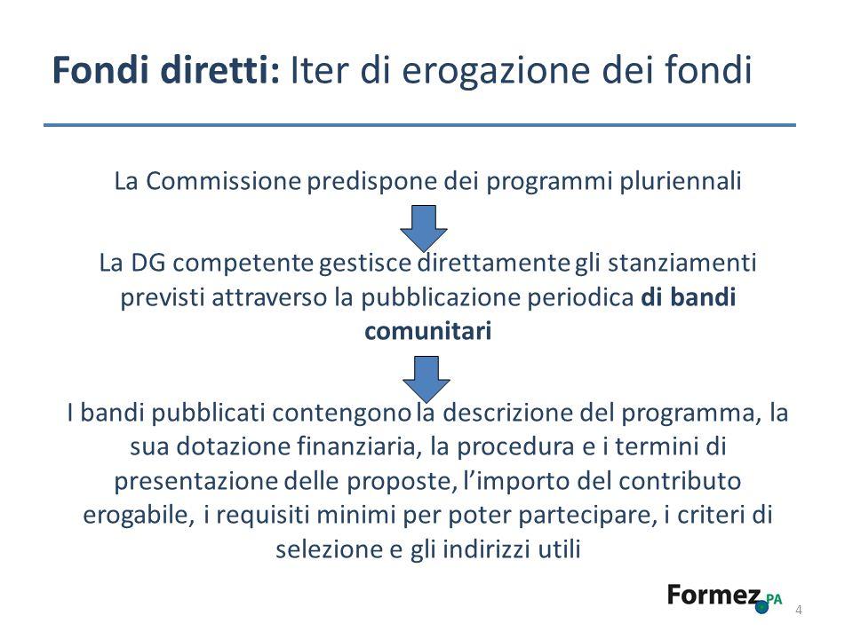 Fondi diretti: Iter di erogazione dei fondi