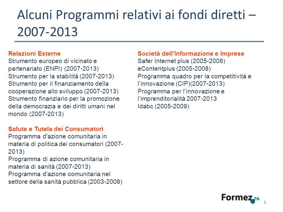 Alcuni Programmi relativi ai fondi diretti – 2007-2013