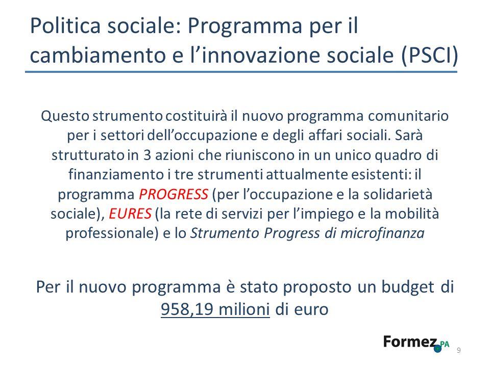 Politica sociale: Programma per il cambiamento e l'innovazione sociale (PSCI)