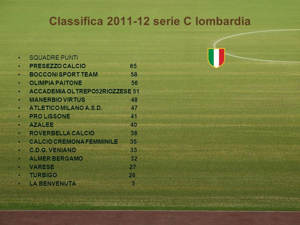 Classifica 2011-12 serie C lombardia