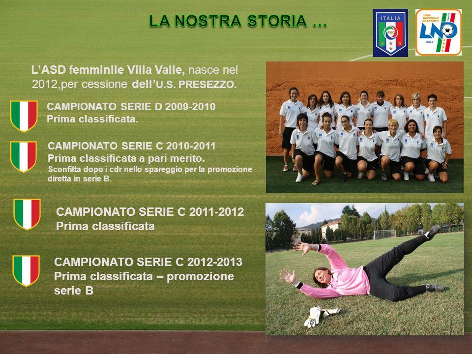 LA NOSTRA STORIA … L'ASD femminile Villa Valle, nasce nel 2012,per cessione dell'U.S. PRESEZZO. CAMPIONATO SERIE D 2009-2010.