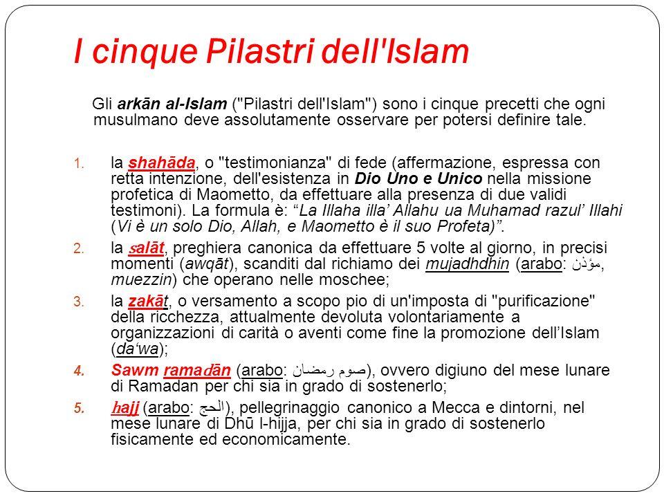 I cinque Pilastri dell Islam