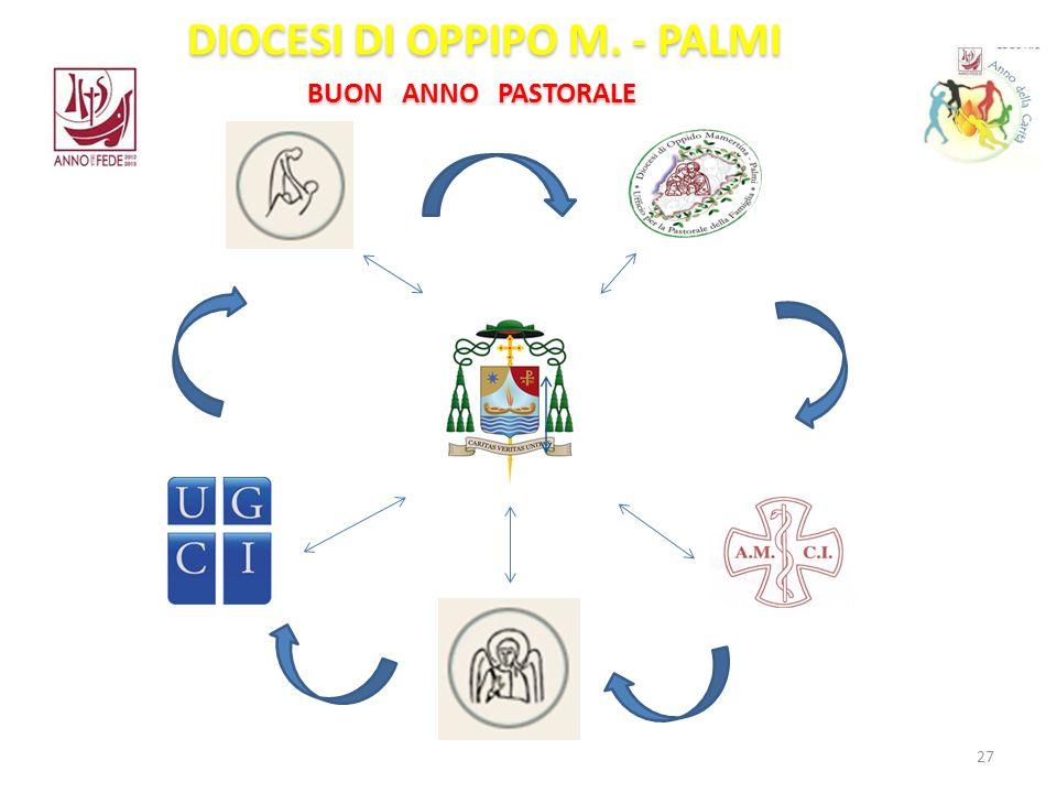 DIOCESI DI OPPIPO M. - PALMI