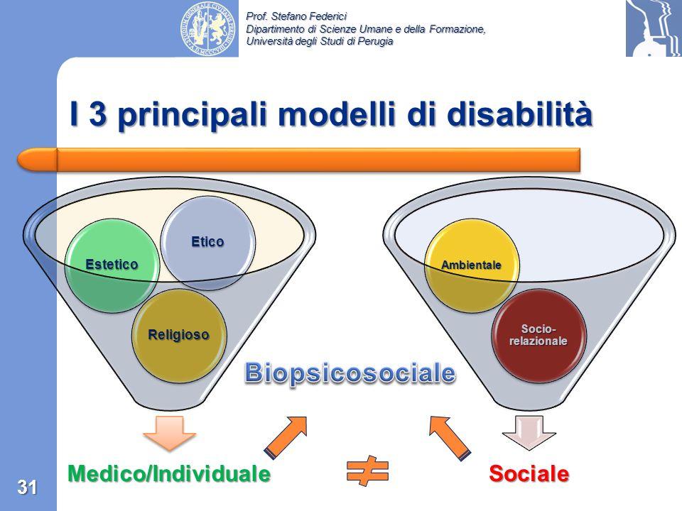 I 3 principali modelli di disabilità