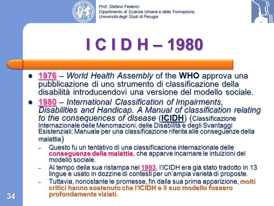 I C I D H – 1980