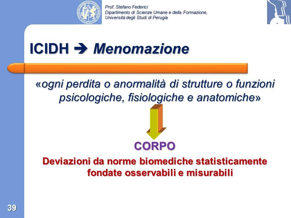 ICIDH  Menomazione «ogni perdita o anormalità di strutture o funzioni psicologiche, fisiologiche e anatomiche»