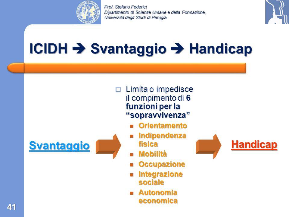 ICIDH  Svantaggio  Handicap