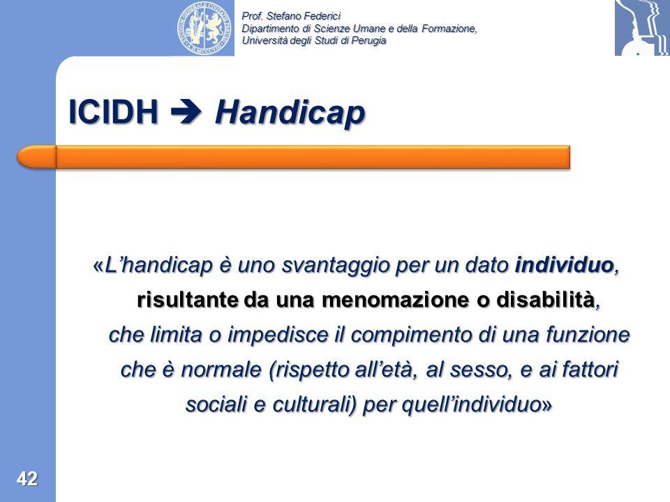 ICIDH  Handicap
