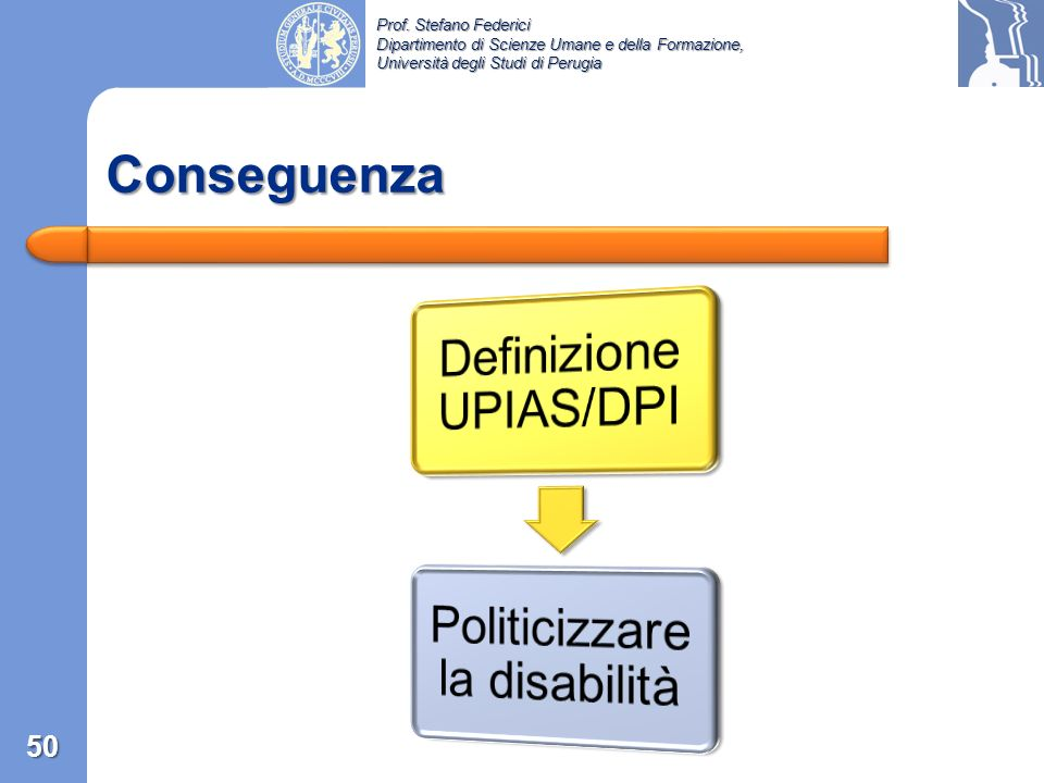 Conseguenza Definizione UPIAS/DPI Politicizzare la disabilità