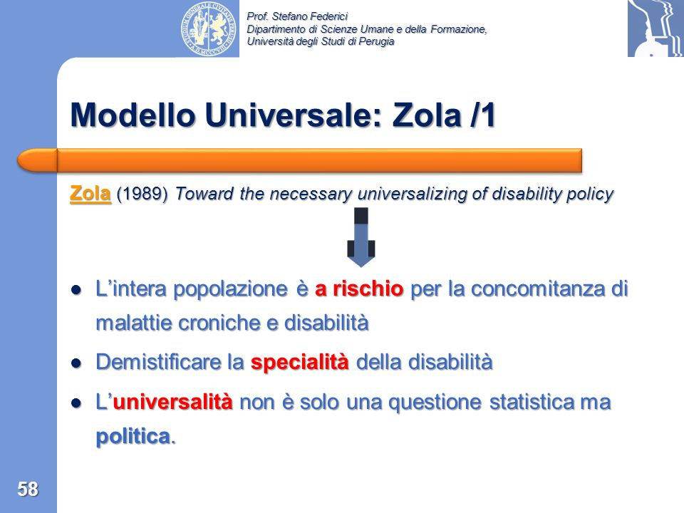 Modello Universale: Zola /1