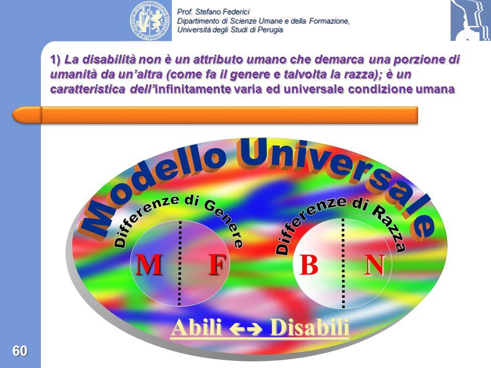 M F B N Abili  Disabili Modello Universale Differenze di Genere