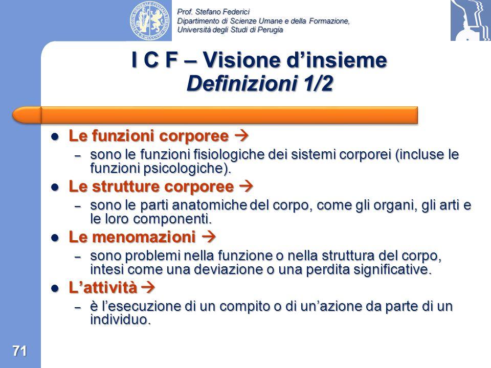 I C F – Visione d'insieme Definizioni 1/2