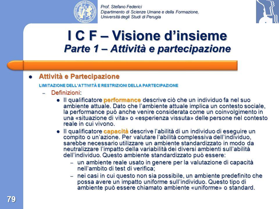 I C F – Visione d'insieme Parte 1 – Attività e partecipazione