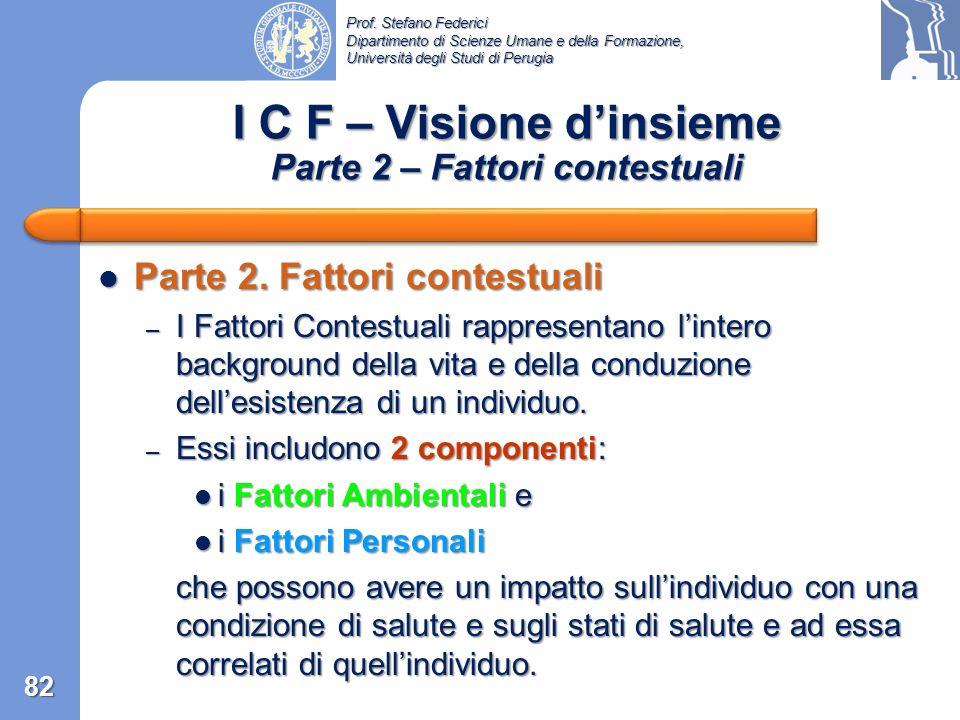 I C F – Visione d'insieme Parte 2 – Fattori contestuali