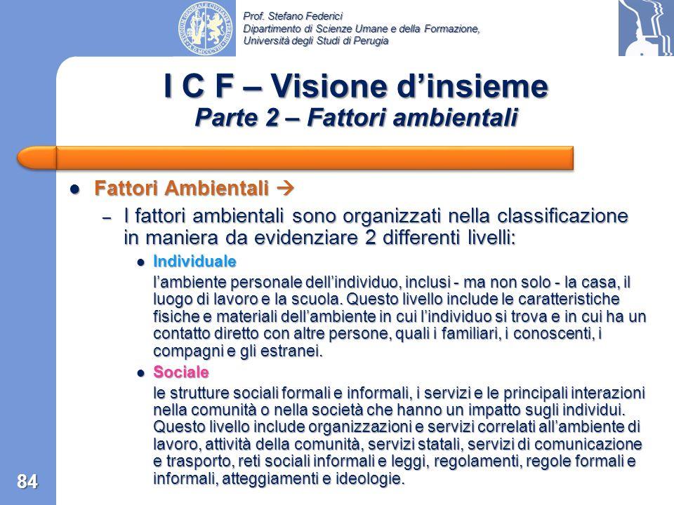 I C F – Visione d'insieme Parte 2 – Fattori ambientali