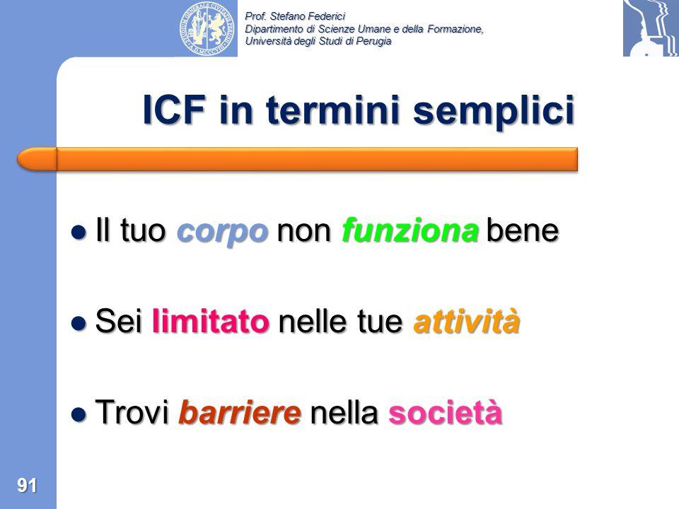 ICF in termini semplici