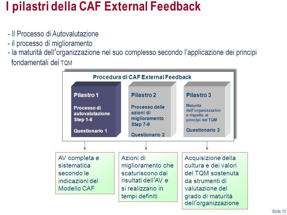 I pilastri della CAF External Feedback