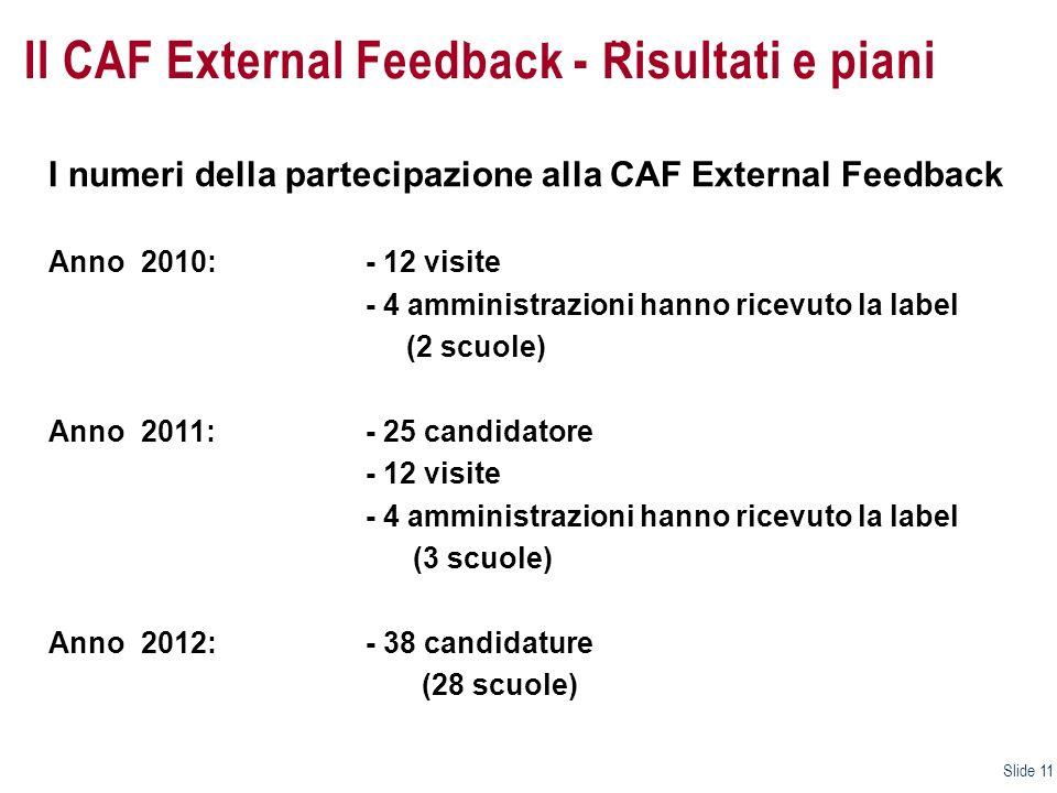 Il CAF External Feedback - Risultati e piani
