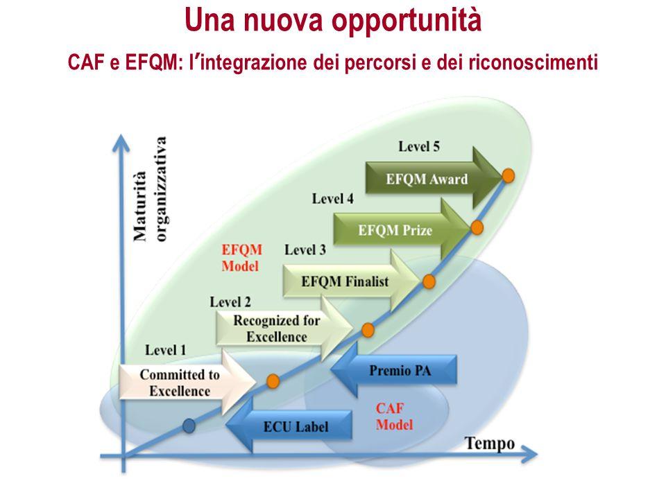 Una nuova opportunità CAF e EFQM: l'integrazione dei percorsi e dei riconoscimenti