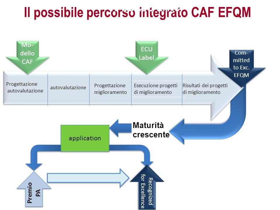 Il possibile percorso integrato CAF EFQM