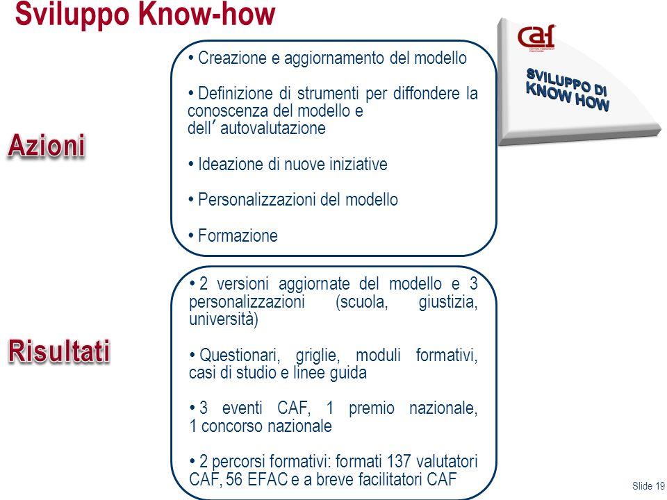 Sviluppo Know-how Azioni Risultati