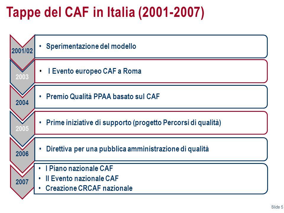 Tappe del CAF in Italia (2001-2007)