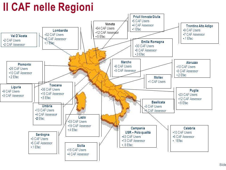 Il CAF nelle Regioni IV CORSO EFAC Piemonte 26 CAF Users