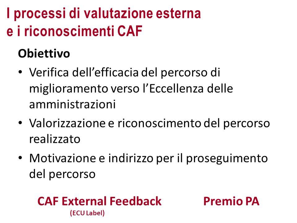 I processi di valutazione esterna e i riconoscimenti CAF