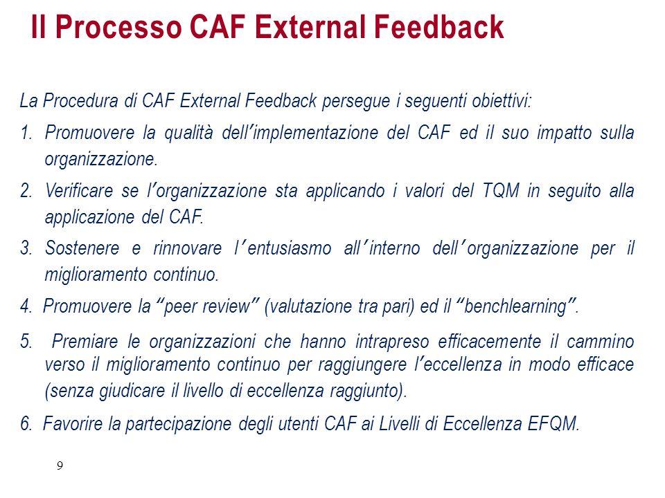 Il Processo CAF External Feedback