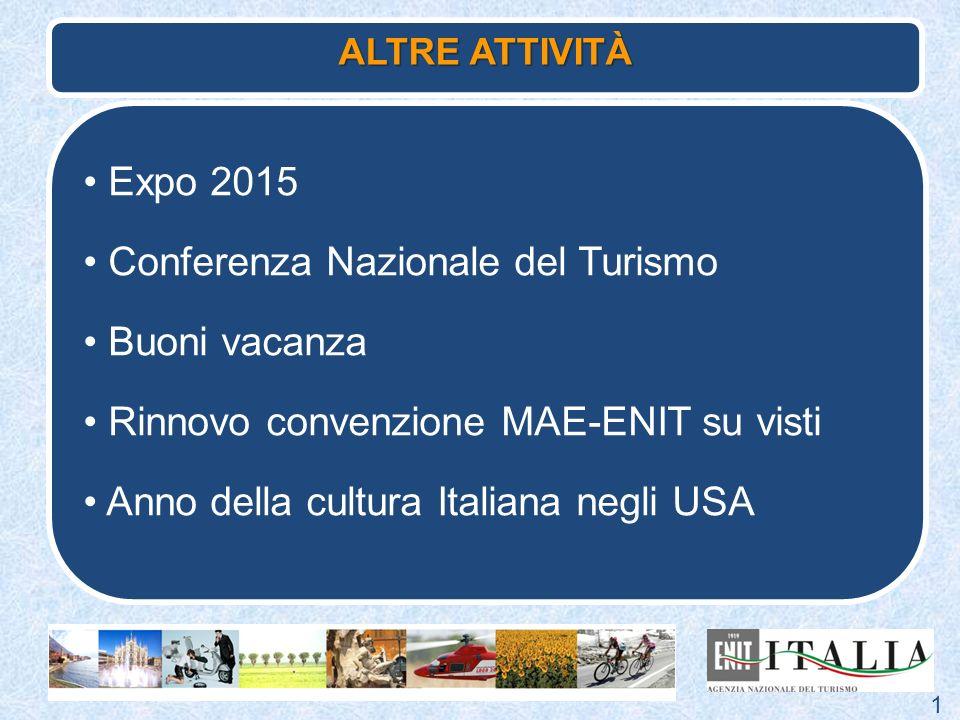 Conferenza Nazionale del Turismo Buoni vacanza
