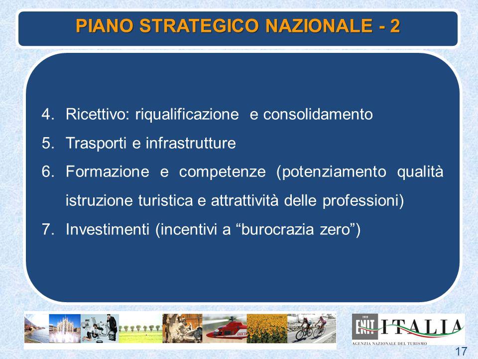 PIANO STRATEGICO NAZIONALE - 2