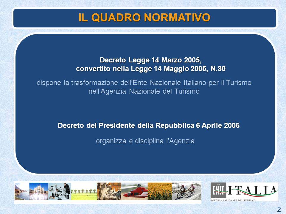 IL QUADRO NORMATIVO Decreto Legge 14 Marzo 2005,
