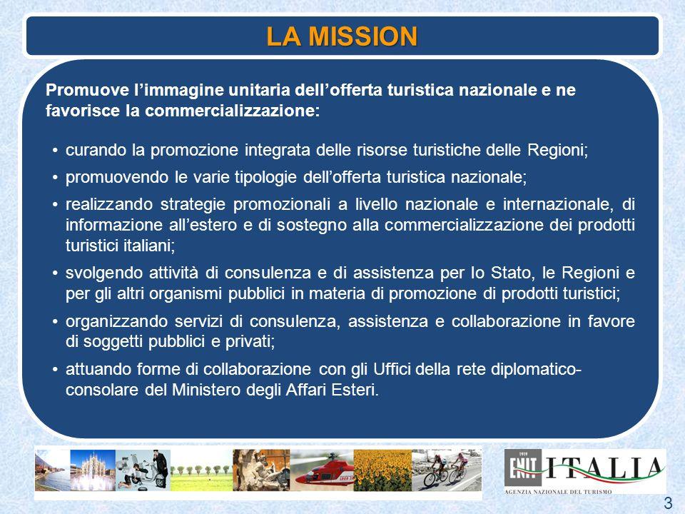 LA MISSION Promuove l'immagine unitaria dell'offerta turistica nazionale e ne favorisce la commercializzazione: