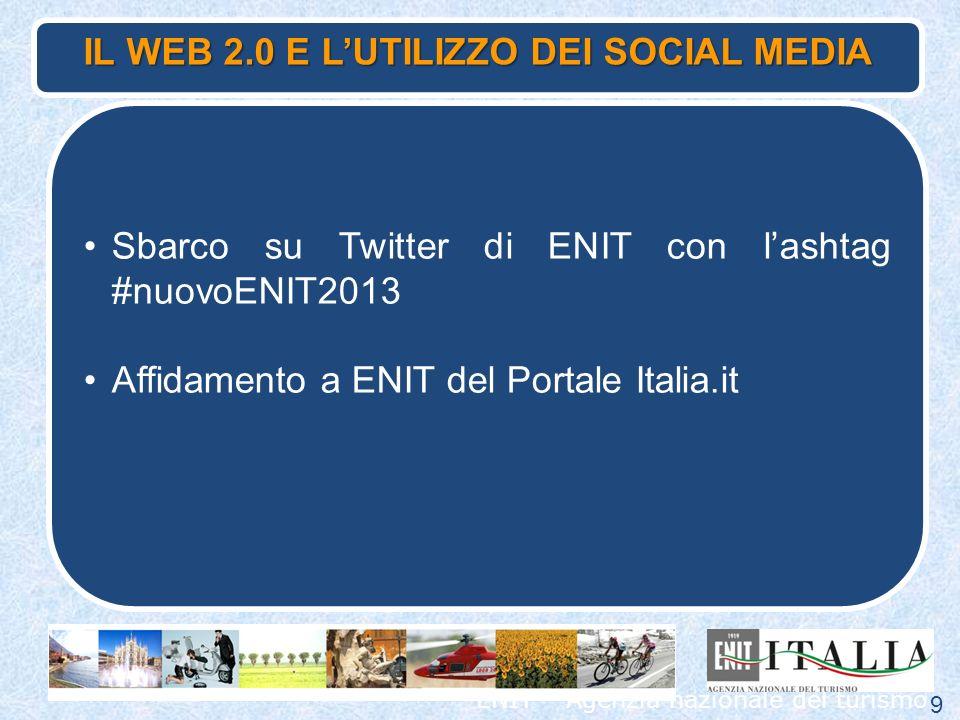 IL WEB 2.0 E L'UTILIZZO DEI SOCIAL MEDIA