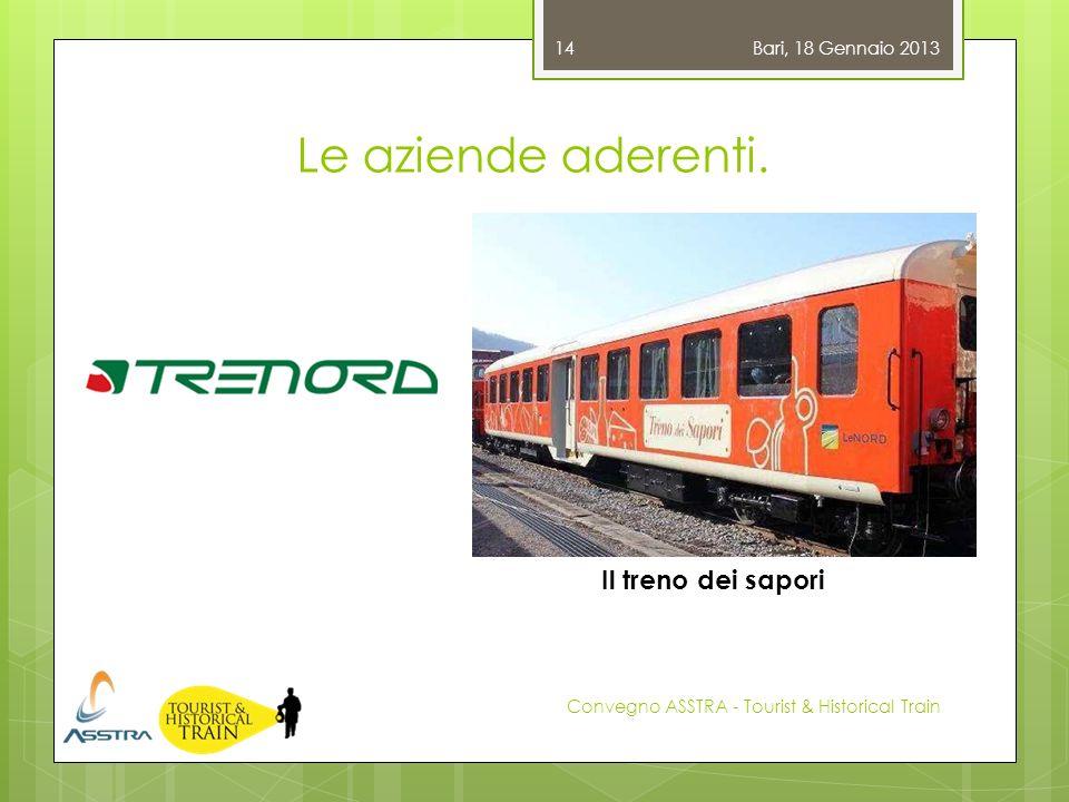 Le aziende aderenti. Il treno dei sapori Bari, 18 Gennaio 2013