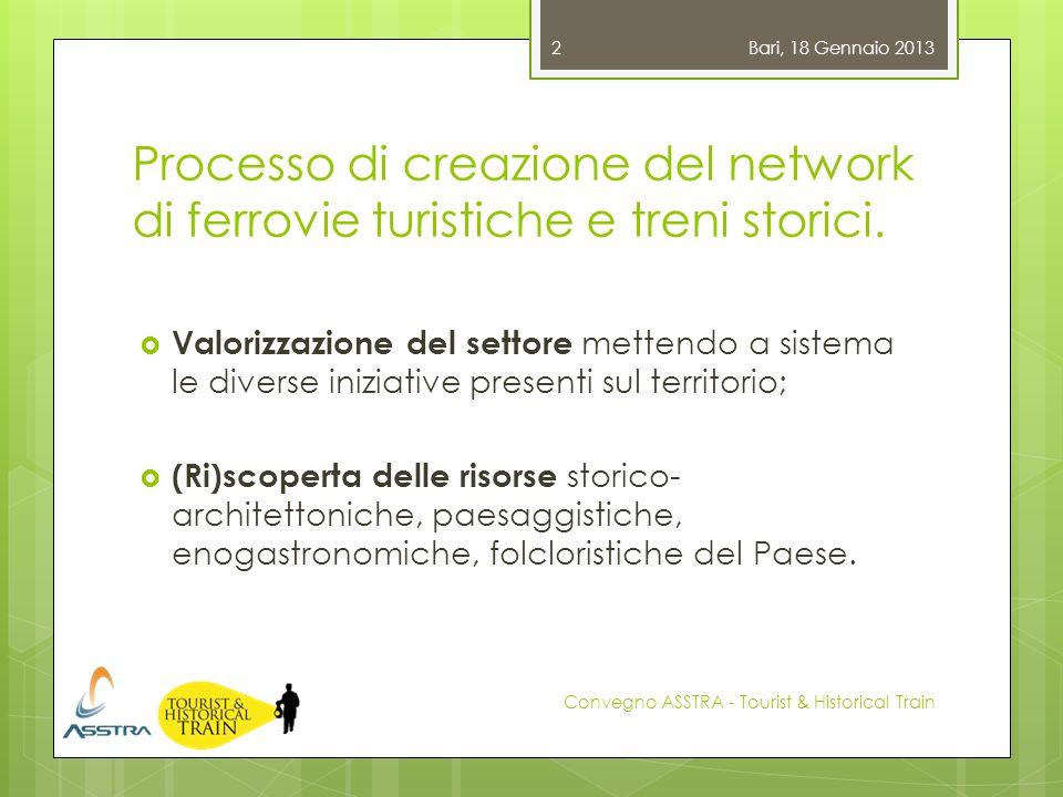 Bari, 18 Gennaio 2013 Processo di creazione del network di ferrovie turistiche e treni storici.