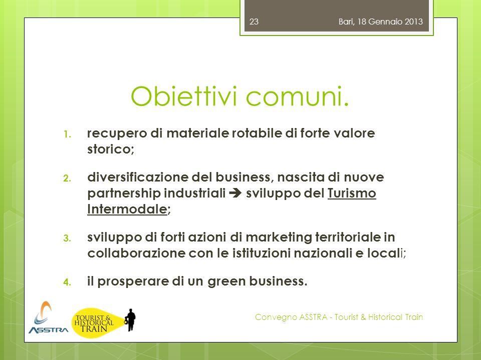 Bari, 18 Gennaio 2013 Obiettivi comuni. recupero di materiale rotabile di forte valore storico;