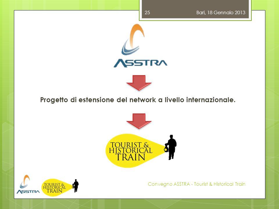 Progetto di estensione del network a livello internazionale.