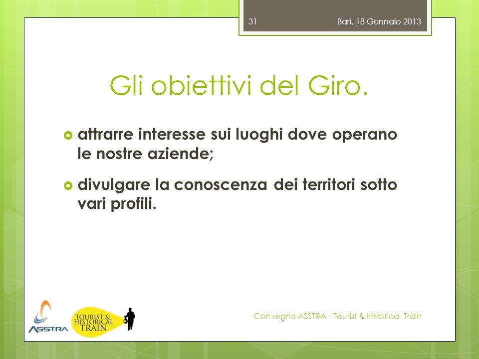 Bari, 18 Gennaio 2013 Gli obiettivi del Giro. attrarre interesse sui luoghi dove operano le nostre aziende;