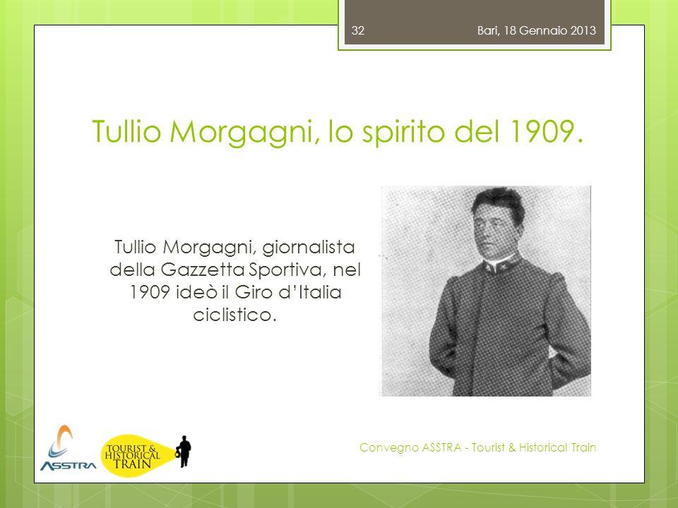 Tullio Morgagni, lo spirito del 1909.