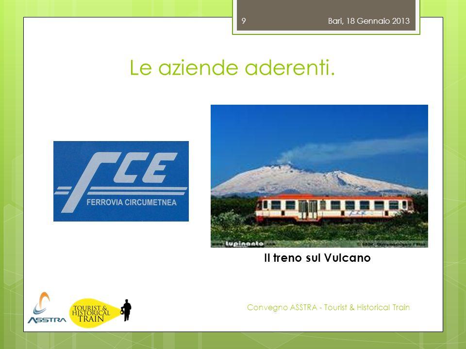 Le aziende aderenti. Il treno sul Vulcano Bari, 18 Gennaio 2013
