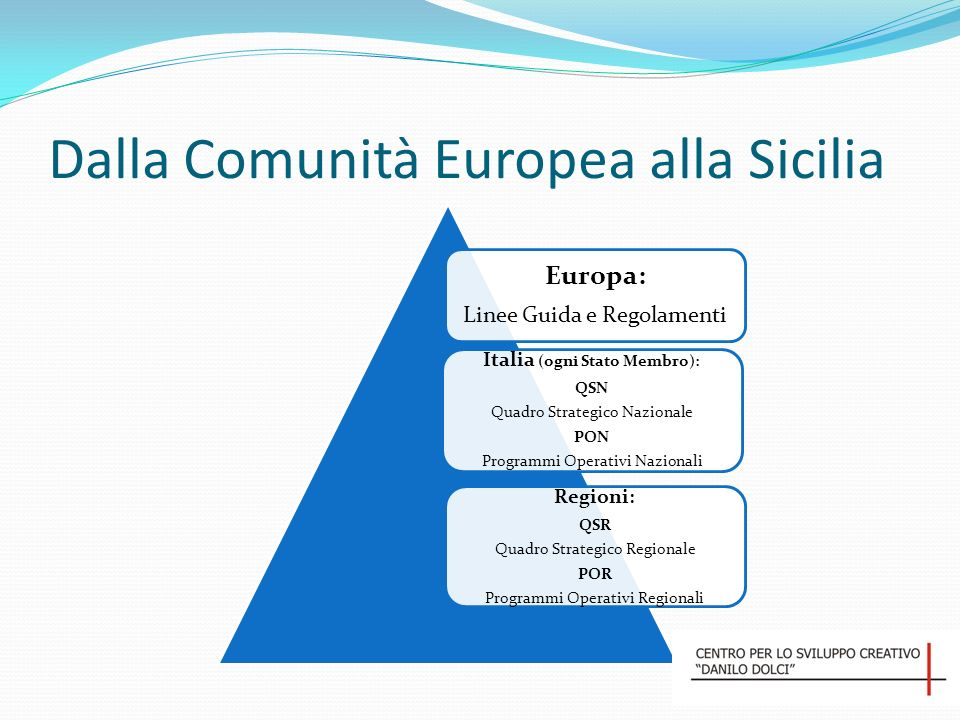 Dalla Comunità Europea alla Sicilia