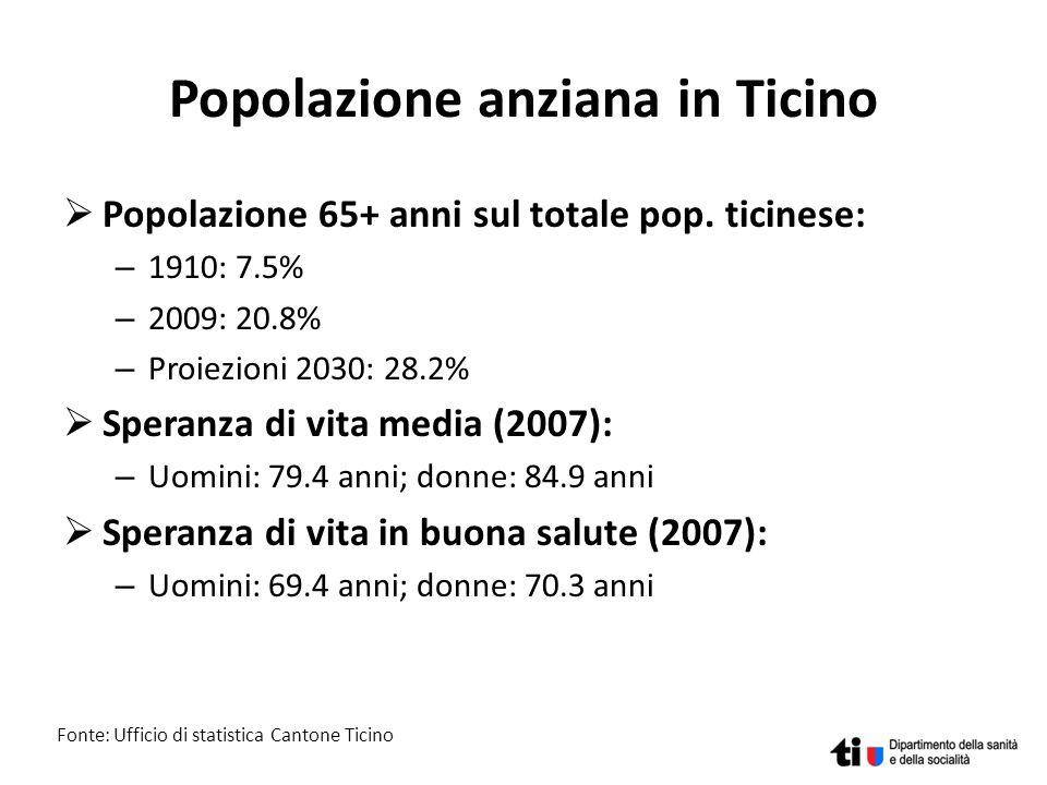 Popolazione anziana in Ticino