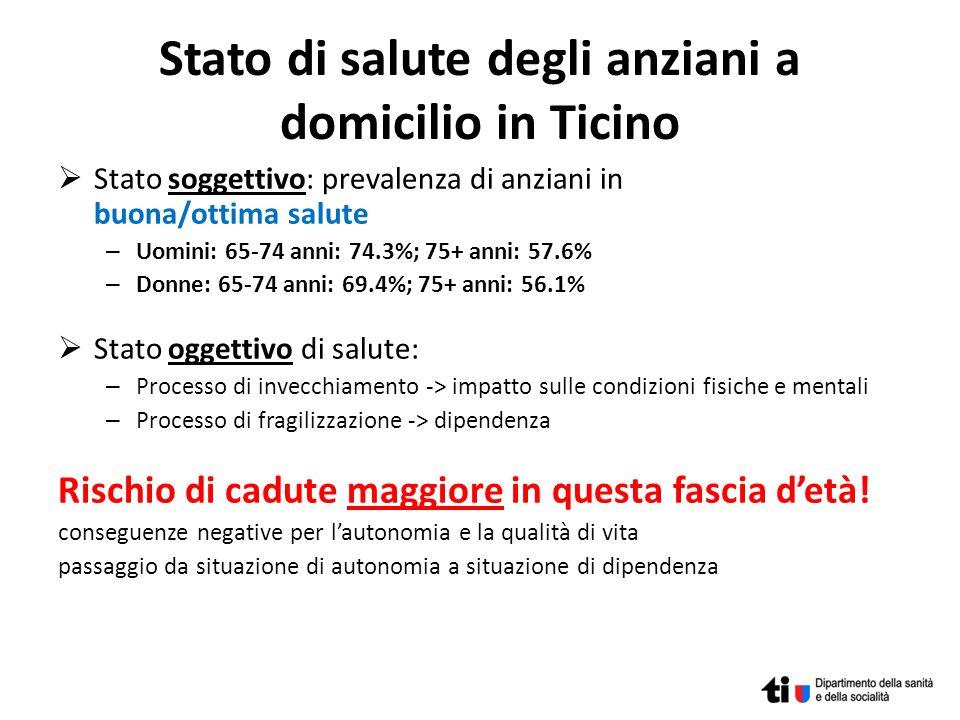Stato di salute degli anziani a domicilio in Ticino